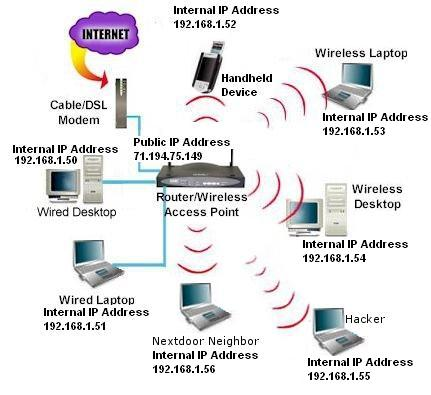 wiring diagram for internet wiring image wiring internet connection wiring diagram internet wiring diagrams online on wiring diagram for internet