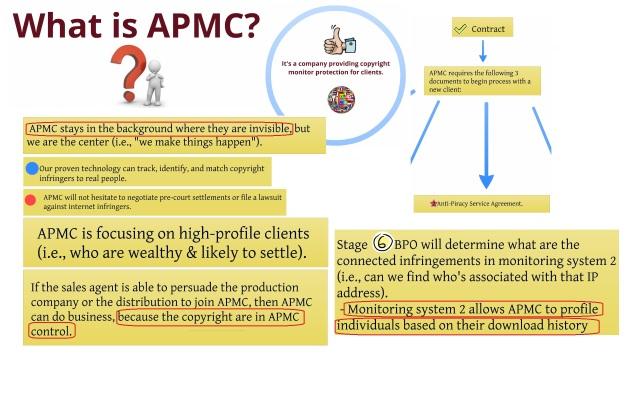 APMC_Snapshot